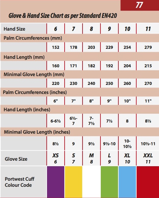 Portwest Glove and Hand Size Chart as per Standard EN420