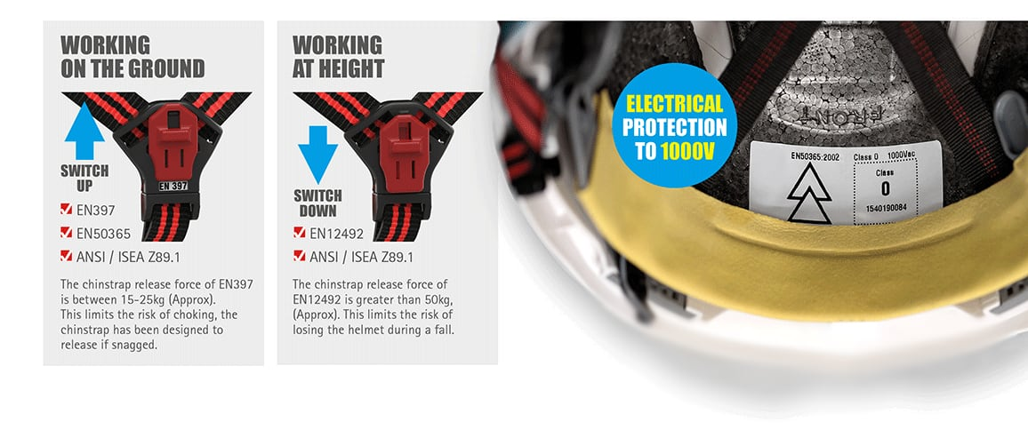 JSP Safety EVO5 Dualswitch Features