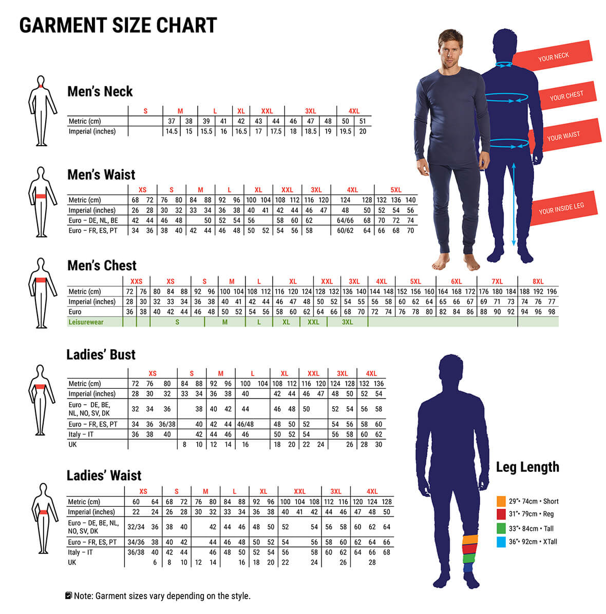 Portwest Clothing Size Guide